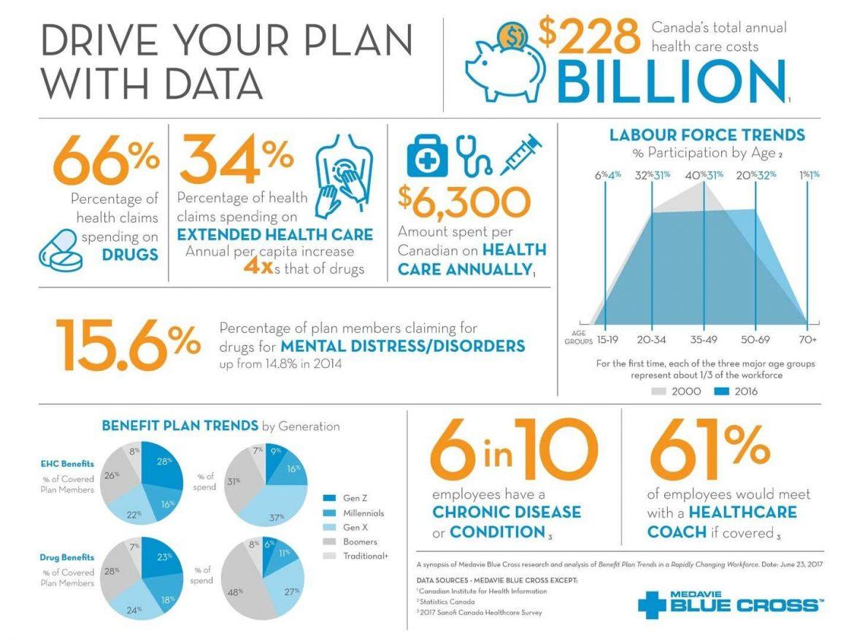 Benefit-Plan-Trends-Infographics_Eng_v07.jpg?mtime=20170831085614#asset:10607:infographic