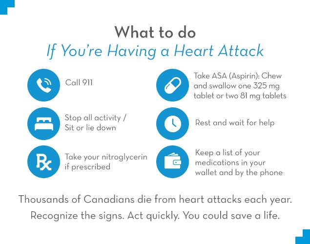 What-to-do-Heart-Smart-blog-EN.jpg?mtime=20210216094343#asset:31788